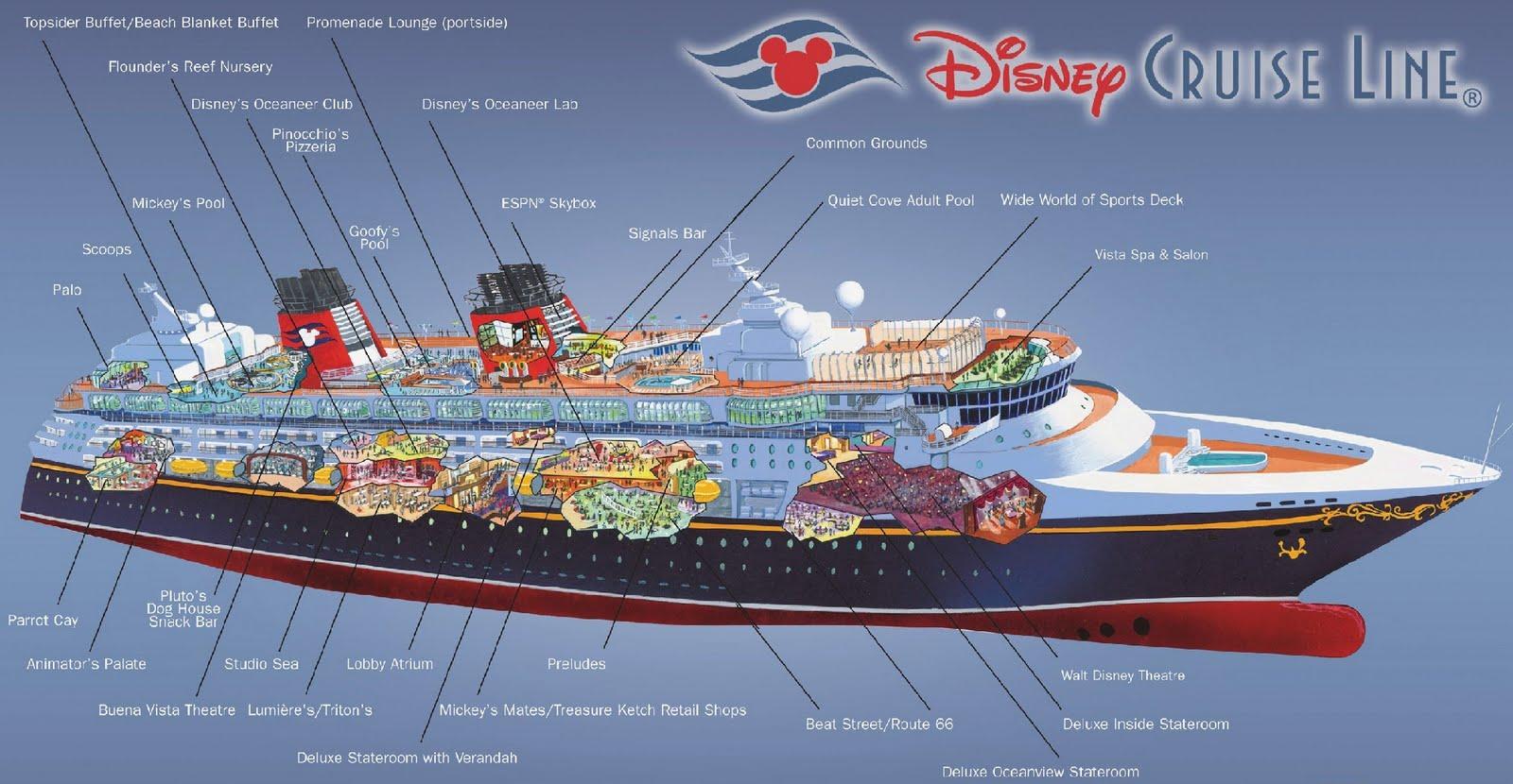 Walt-Disney-cruise-ship
